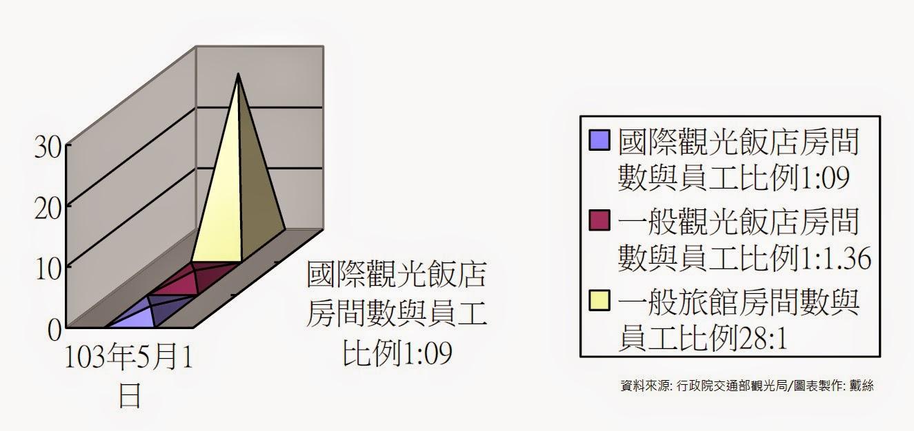 perfect combien de spot led par m2 with combien de spot. Black Bedroom Furniture Sets. Home Design Ideas