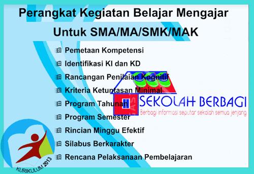 Sekolah Berbagi Rpp Silabus Prota Promes Kkm Sma Kurikulum 2013 Sekolah Berbagi