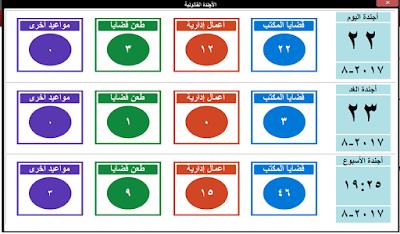 البرنامج العالمي لادارة مكاتب المحاماة فى مصر ...professional legal 2020