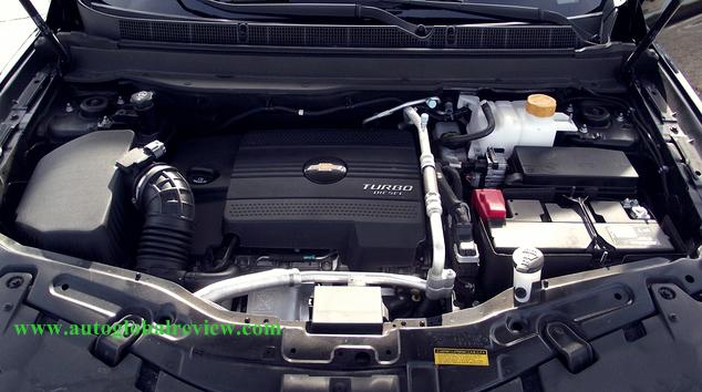 Chevrolet Captiva Engine
