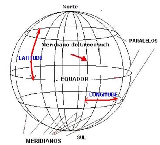 1ª Série EM = 3º BIMESTRE - Geografalando