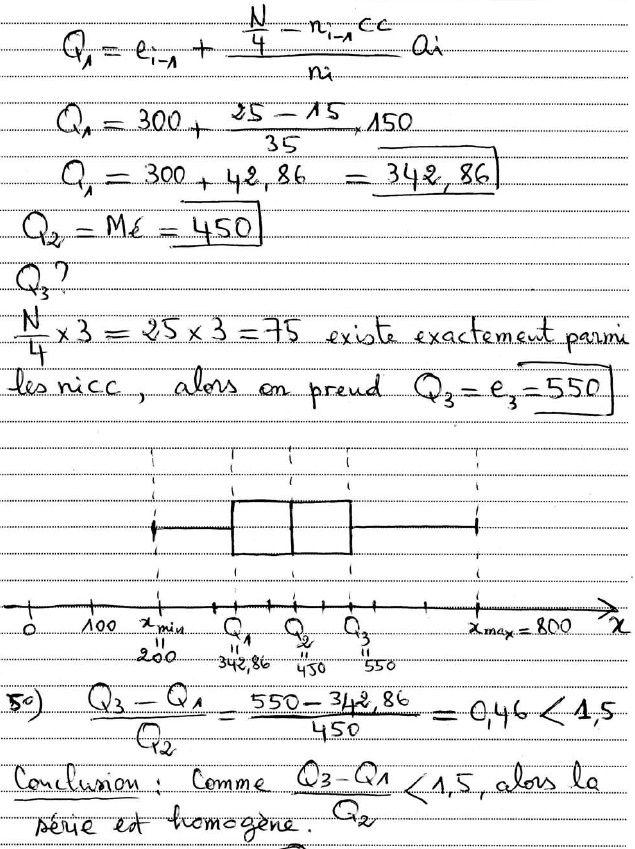 Examen corrigé - Statistique Descriptive 2014/2015 ...