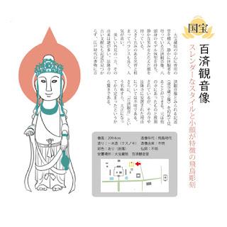 百済観音 法隆寺 国宝 仏像イラスト