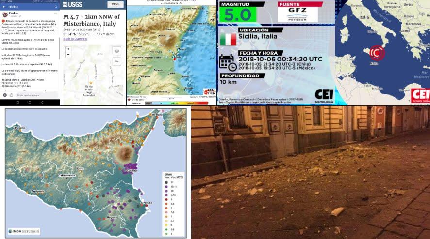 Terremoto nella notte in provincia di Catania ha fatto spaventare i siciliani