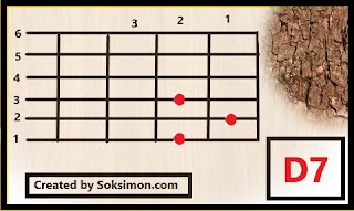 gambar chord gitar d7