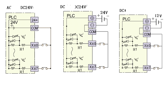 Mitsubishi PLC input and output wiring diagram  PLC programmingPLC ladderPlccenter