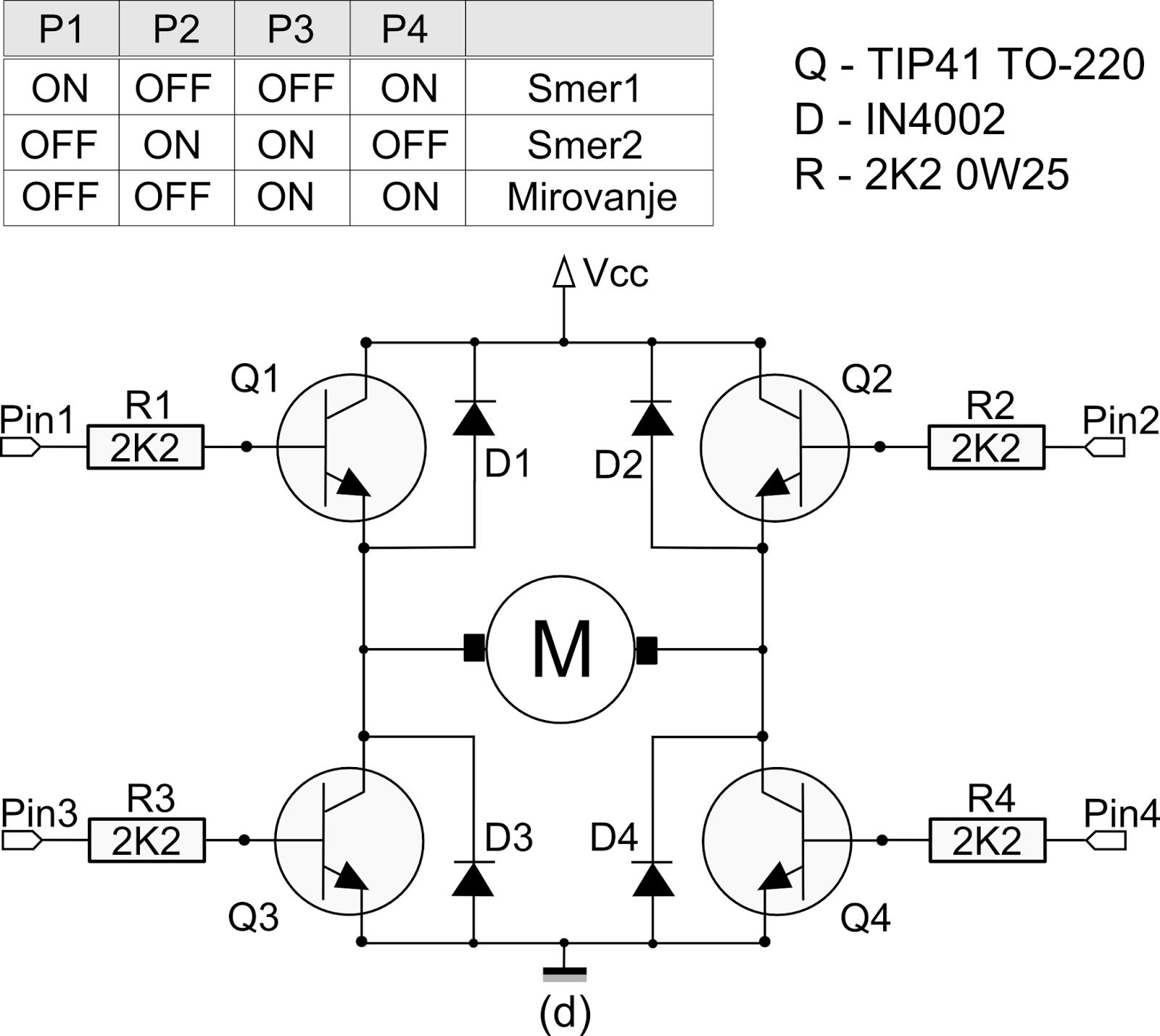 Programmable Autonomous Vehicles Fundamentals Part I