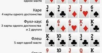 Если хочешь выиграть казино