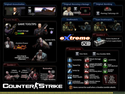 Counter Strike Xtreme V6 Full Version