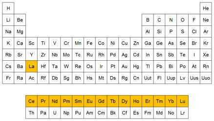Qumicas ejemplos de lantnidos posicin de los lantnidos en la tabla peridica urtaz Choice Image