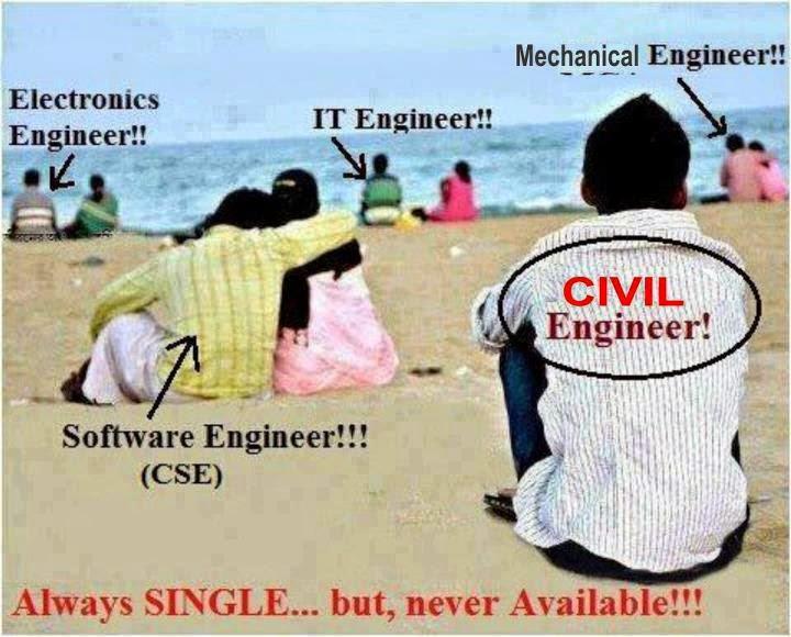 Funny Civil Engineering Pictures 30+ Amazing Photos
