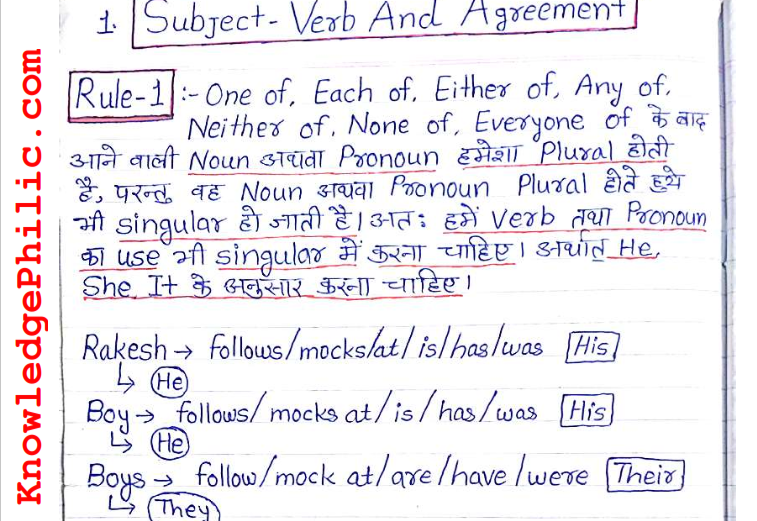 Handwritten Notes Complete English Grammar For SSC Exams