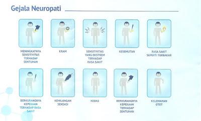 infografis gejala neuropati