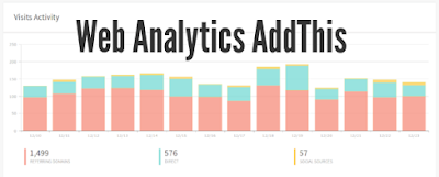 Web Analytics AddThis