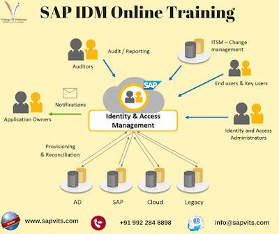 SAP IDM ONLINE TRAINING