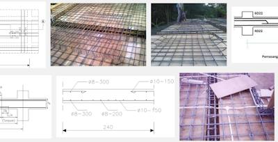 Metode Kerja Pembesian balok dan plat beton