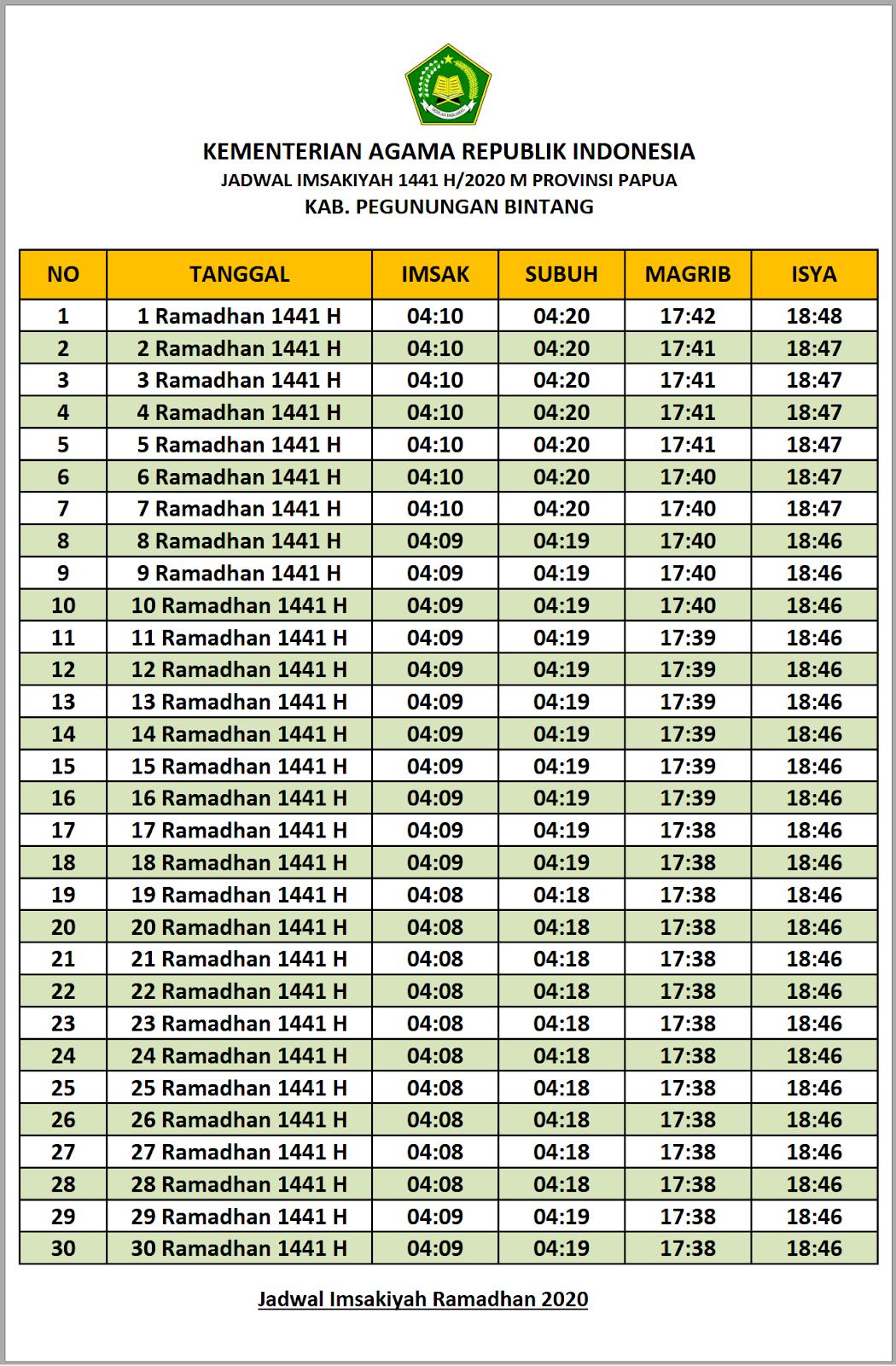 Jadwal Imsak Pegunungan Bintang 2020