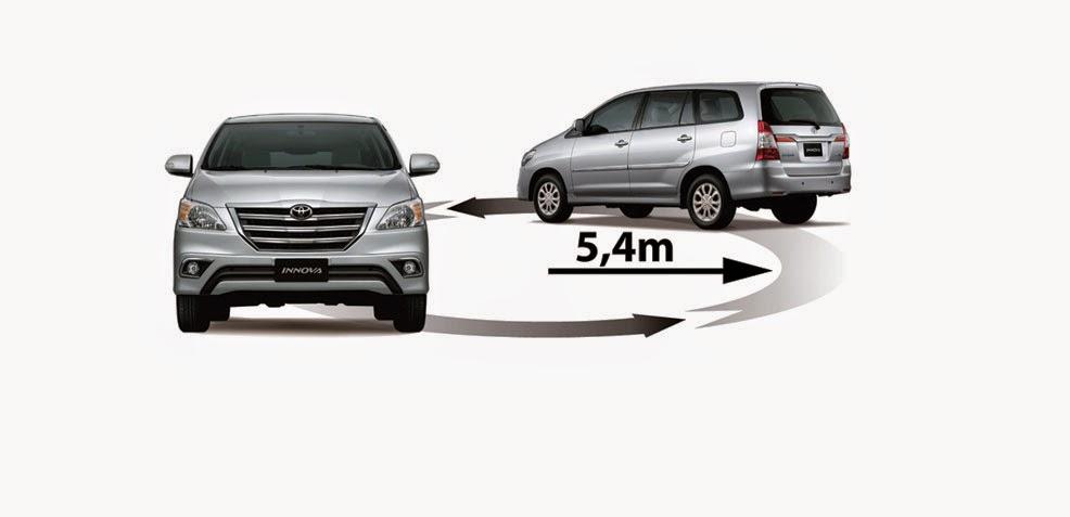 innova v 2015 toyota tan cang 11 - Đánh giá Toyota Innova V 2015 - Xứng đáng là chiếc xe đáng mơ ước của người Việt - Muaxegiatot.vn