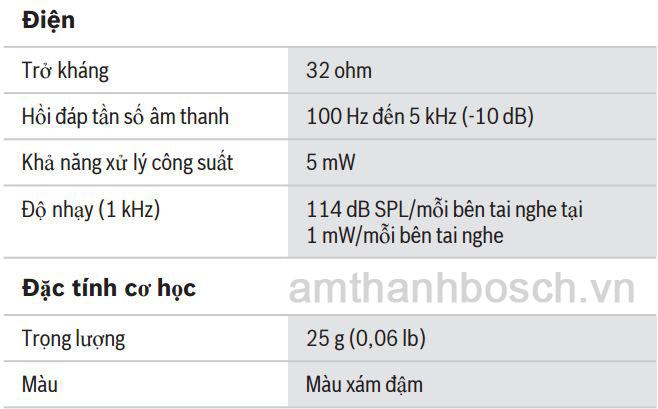 Tai nghe đơn Bosch LBB 3442/00