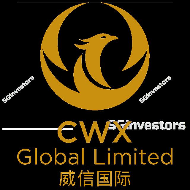 CWX GLOBAL LIMITED (594.SI) @ SG investors.io