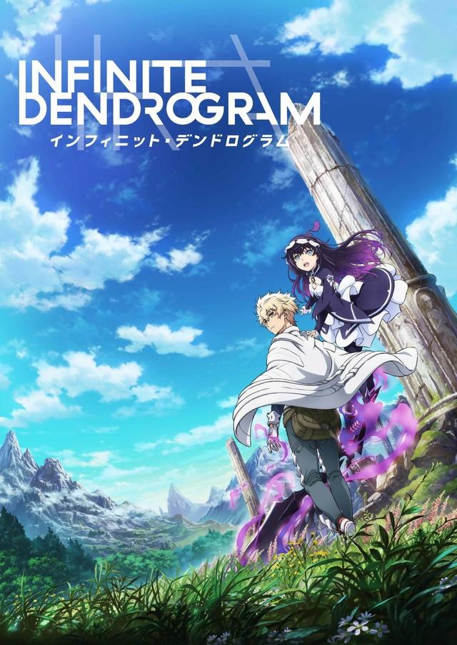 Anime w świecie gry Infinite Dendrogram