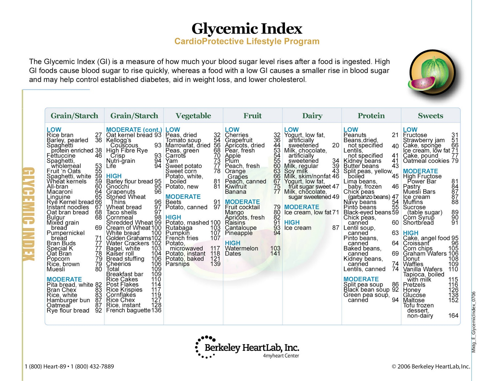 Low glycemic index foods., safe weight loss supplements ...