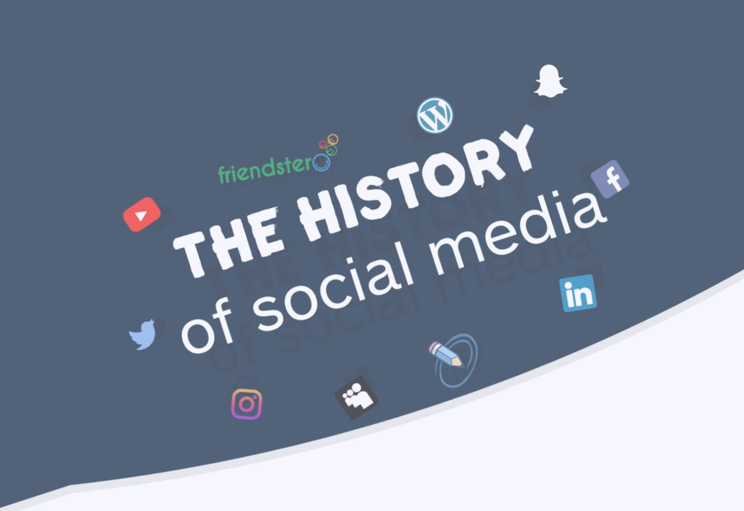 The History of Social Media: How It All Started - #infographic