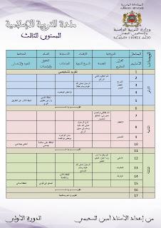 التوزيع السنوي لمادة التربية الإسلامية للمستوى الثالث وفق المنهاج المراجع