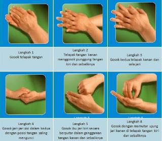 6 Langkah Cuci Tangan yang Benar dan Bersih