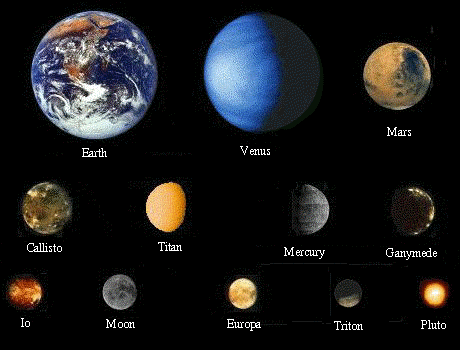 color range of planets - photo #29