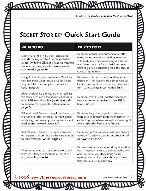 The NEW Secret Stories® Phonics Book— Version 2.0!
