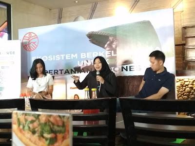 Crowde, Reyhan Ismail, Petani, Petani kaya, Sawah, Investasi, Makassar