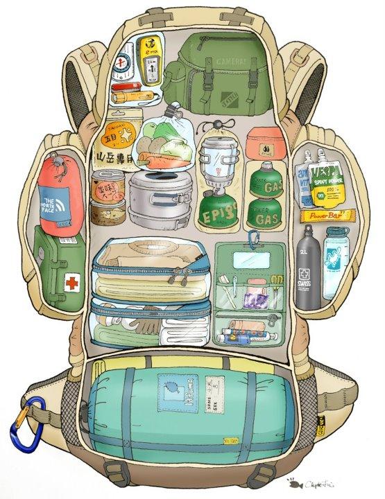 登山背包的打包方法 - 貝瑪蘭茉的心靈之旅