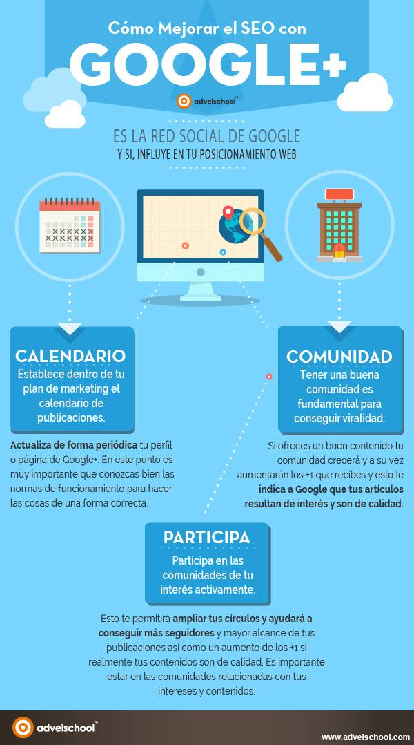 Infografía: Cómo mejorar el SEO con Google Plus.