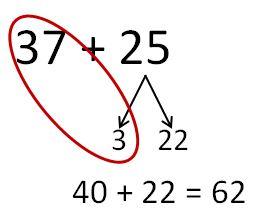Math Coach's Corner: The Evolution of a Number Bond