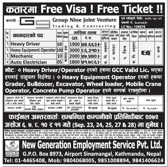 Free Visa Free Ticket Jobs in Qatar for Nepali, Salary Up to Rs 86,310