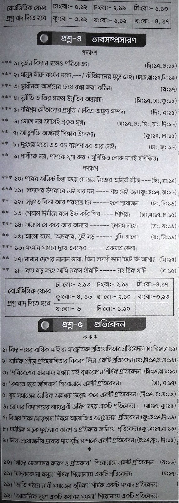 SSC Bangla 2nd Paper Suggestion - 04