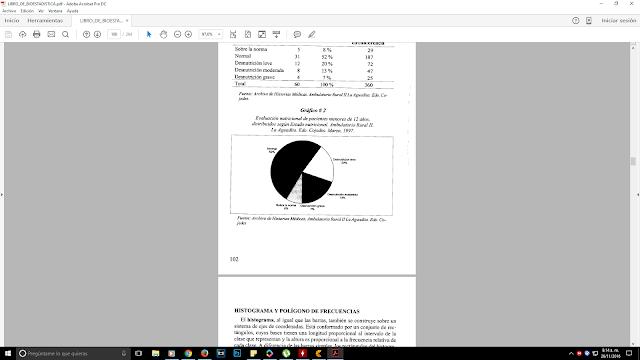Bioestadística libro en PDF
