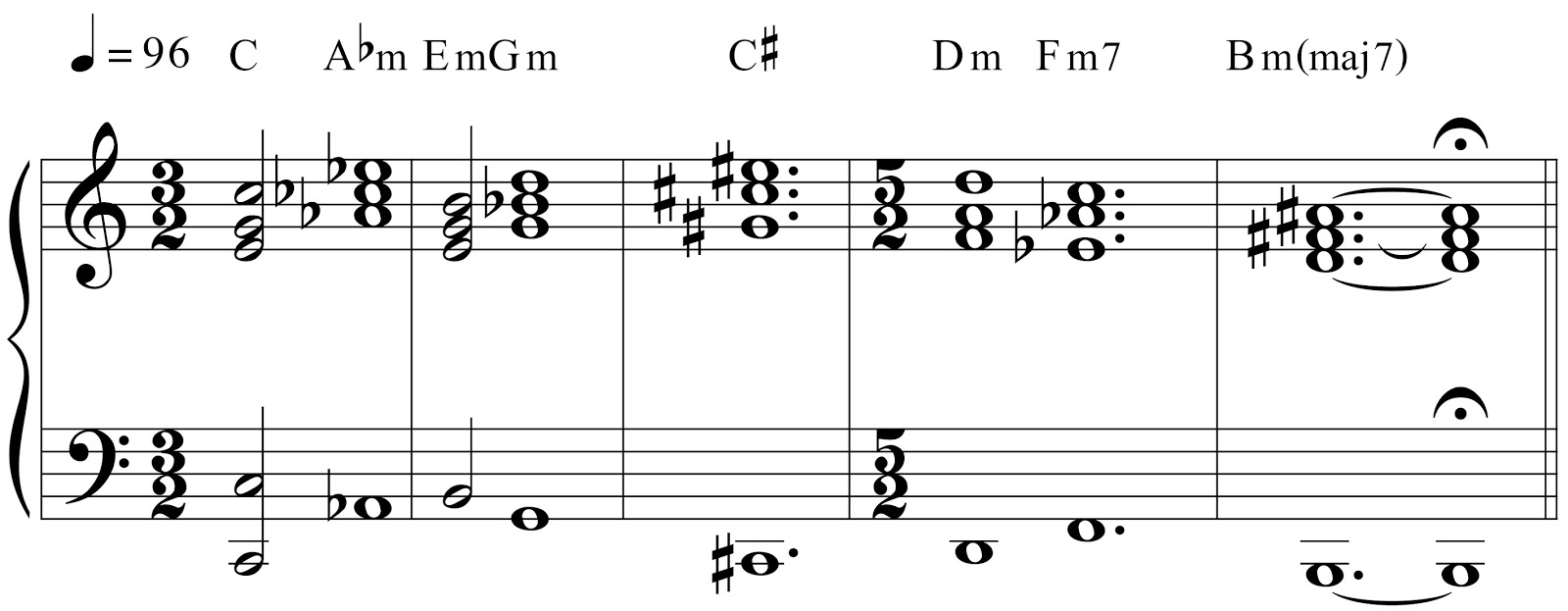 music composition weblog 2016 to my ears it succeeds in avoiding being tonal at least in any obvious way but does it succeed as a musically useful chord progression hexwebz Gallery