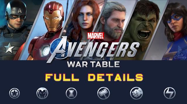 Marvel's Avengers WAR TABLE Details, Co-op, Story Trailer, Gameplay, multiplayer, Beta access, news update