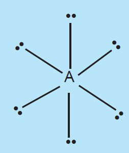 bentuk molekul Oktahedron