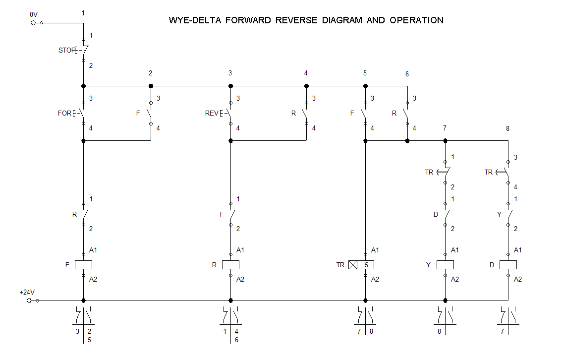 WYE-DELTA FORWARD REVERSE CONTROL CIRCUIT AND OPERATION ...