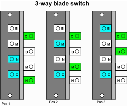 3 way switch wiring diagram blade urgent wiring help please ultimate