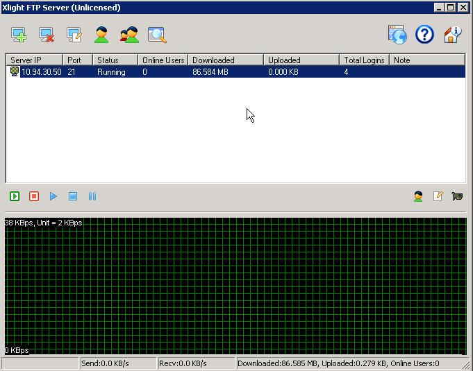 How to upgrade Nexus 7K NX-OS Emulator Titanium VMware image