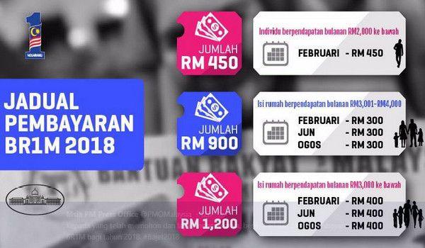 Skandal Terowong Pulau Pinang: SPRM tahan Datuk Abdul Jabrullah Kadersah dakwaan menerima RM3 juta