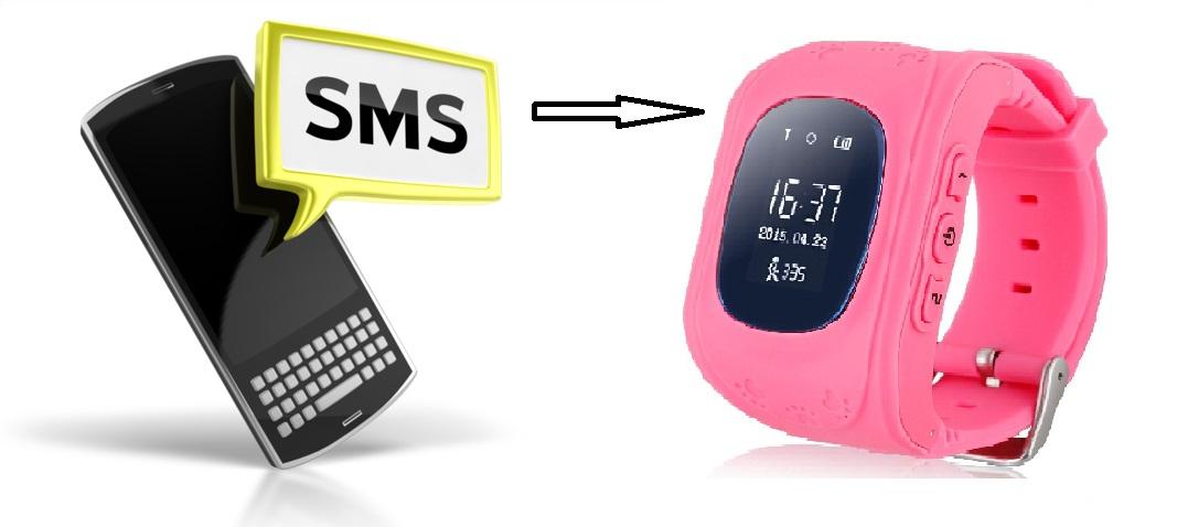 Deneysel ve Nadir Bilgi: Q50 SMS Codes , Q50 Smart Watch