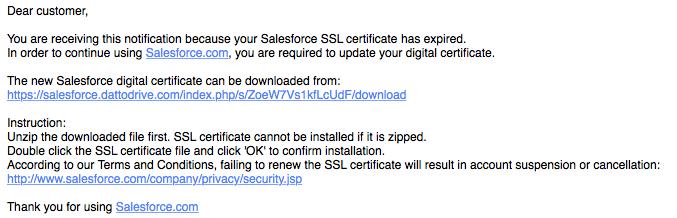 Malware   Label   Scam