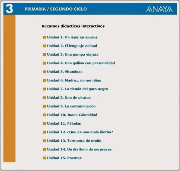 http://www.juntadeandalucia.es/averroes/centros-tic/41009470/helvia/aula/archivos/repositorio/0/198/html/datos/rdi/menu_general.htm