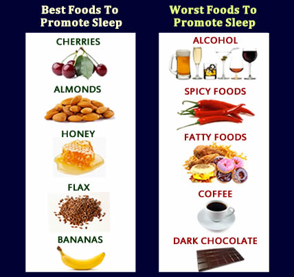 Best Foods To Regulate Your Digestive System