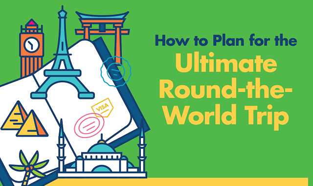 How to Plan for the Ultimate Round-the-World Trip